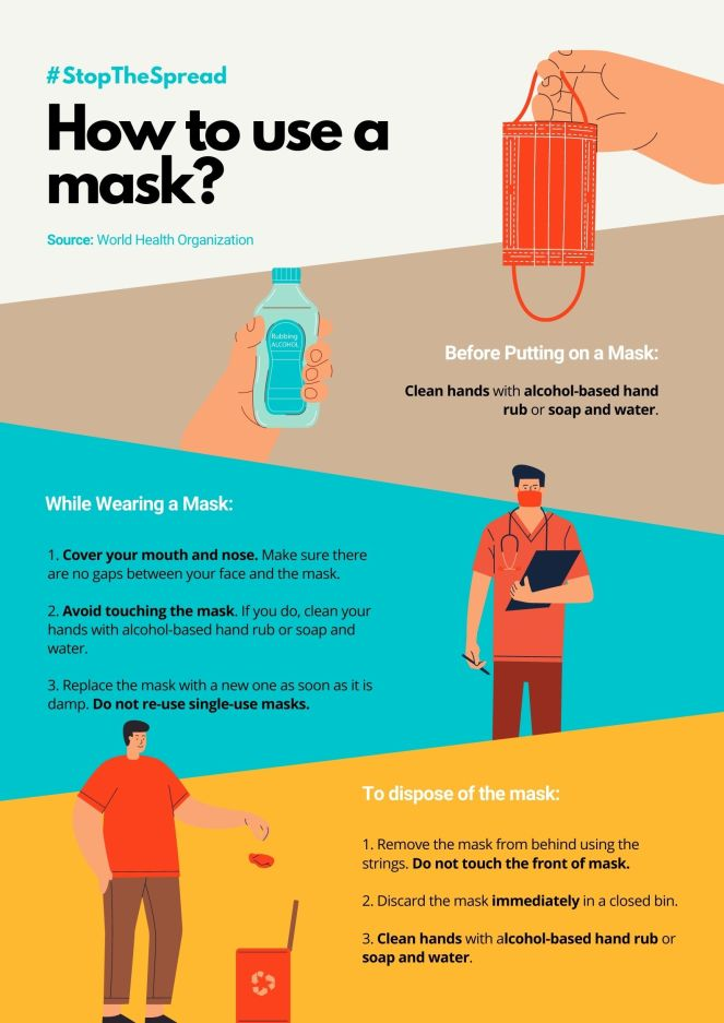 Colorful How to Wear a Mask Coronavirus Poster